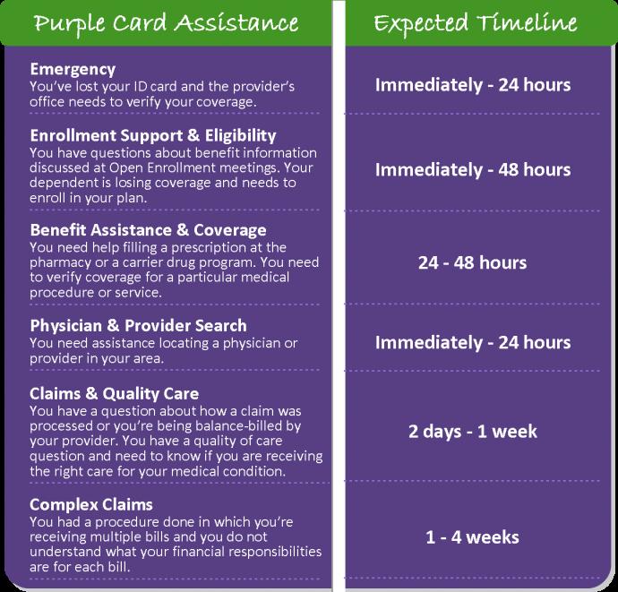 PurpleTimeline